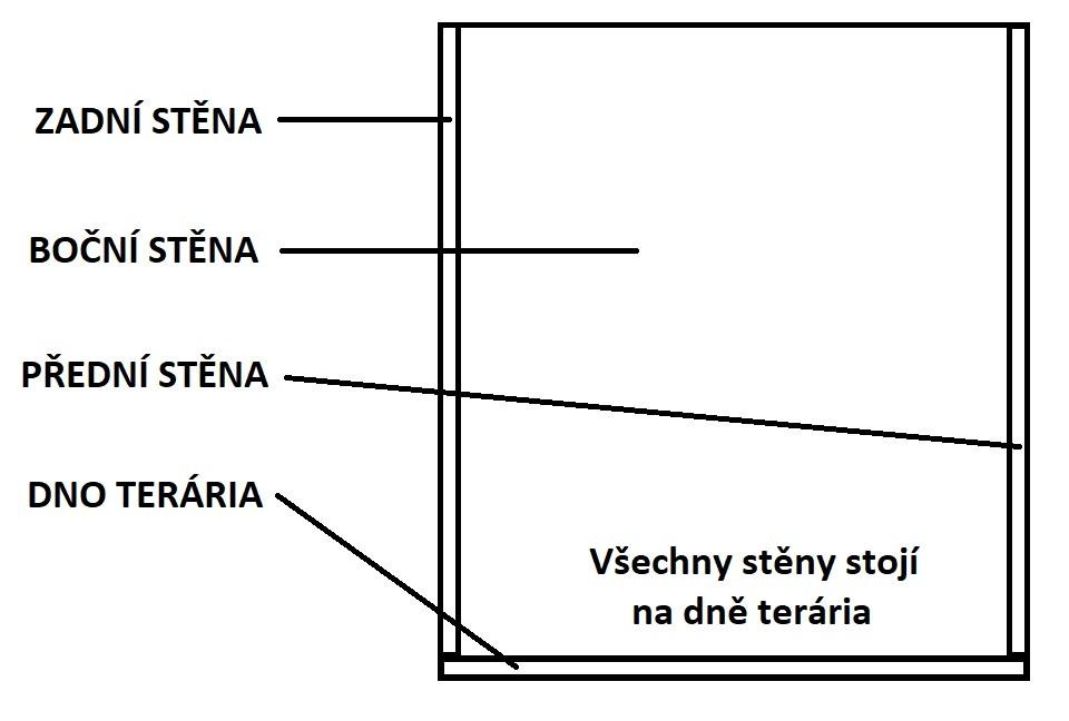Stavba terária